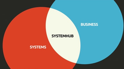 Two circles overlapping with system and business creating a master business system HUB
