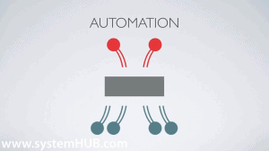 automation2