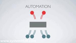 automation2