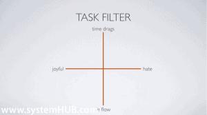 taskfiter