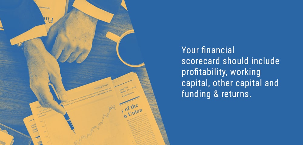 financial scorecard includes profitability, working capital, other capital, funding and returs