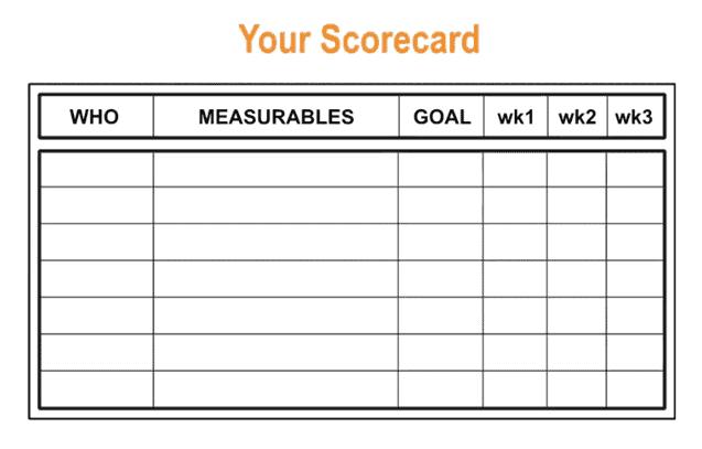 Your Scorecard